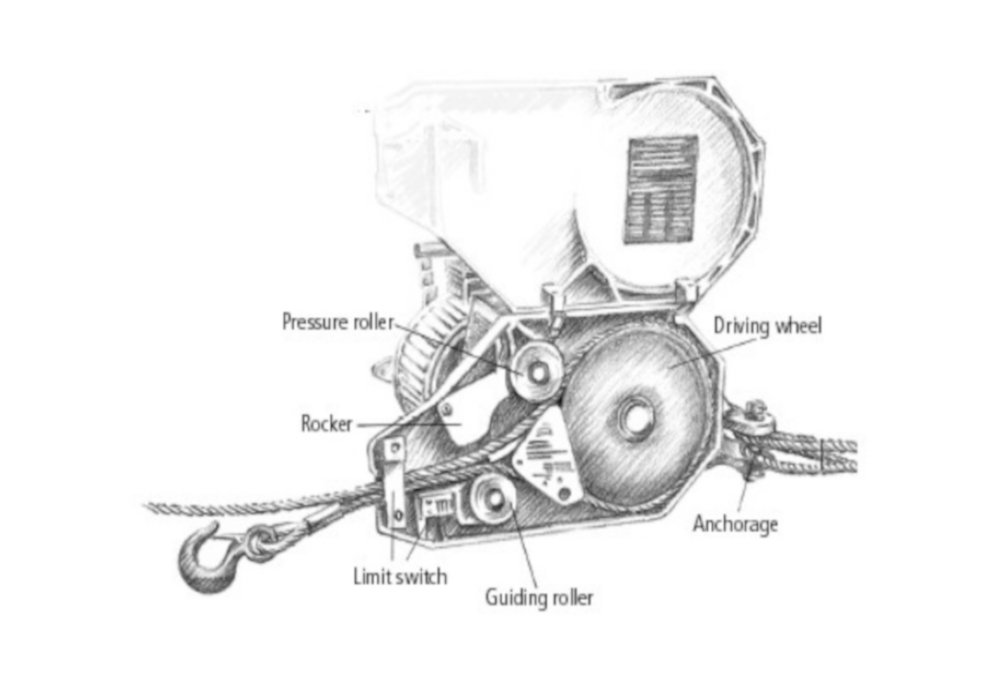 Habegger Powered Hoist